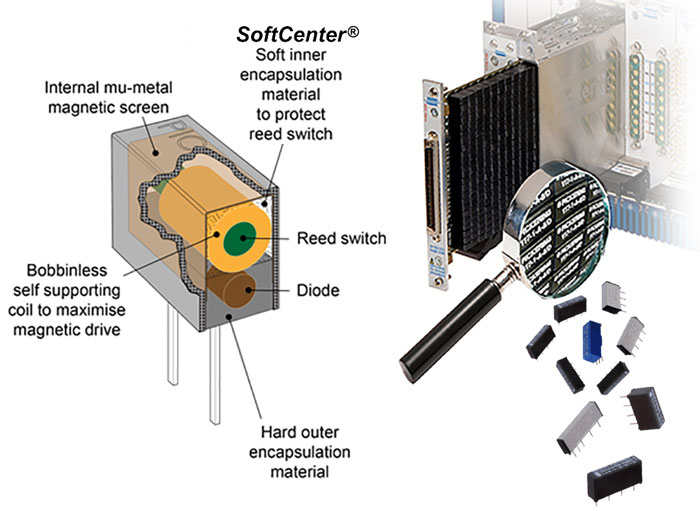 Pickering Reed Relays with SoftCenter technology